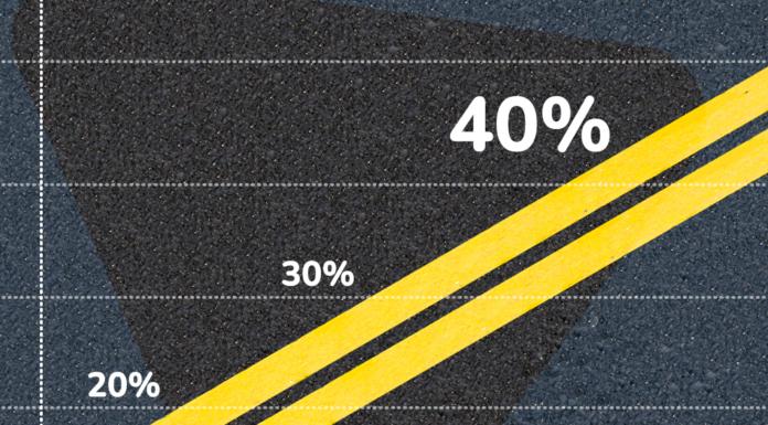 mercado de carros usados cresce 40% em 2021
